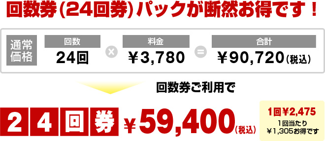 EMS(らくらく筋トレマシン)の料金